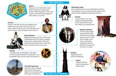 Your Guide to Living Life in 10 Fictional Worlds #books #movies #tv