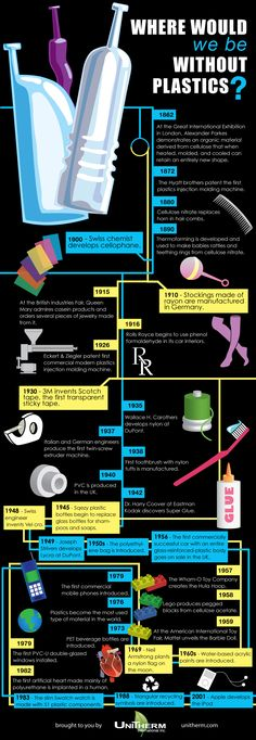 Where would we be without plastics? A infographic time line of the advances in the plastics industry.