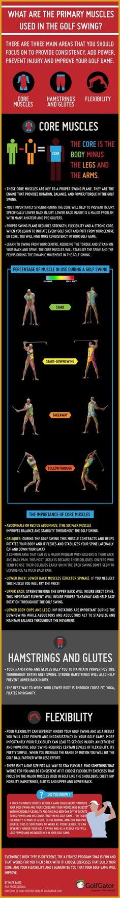 Golf Exercises - The Best Exercises to Improve Your Golf Swing >>> Read more at the image link. #GolfExercises