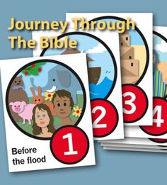 South Fayette Church of Christ / Our Bible Classes / Free 52 Week Bible Curriculum with powerpoints. I would suggest for older kids. But may be useful as a guide as what to teach for younger kids.