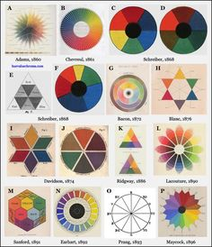 #FINE204 I'm sure I've pinned some part of David Briggs' The Dimensions of Colour before. It's still so good. Enjoy.