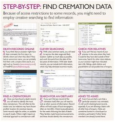 What do you do if your ancestors were cremated rather than buried? Where do you look for information? This step-by-step guide shows you how. Discover more in issue 148 on sale now! - Link Leads To Advertisement!