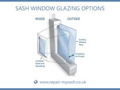 Are You Looking For Some New Sash Window Glazing Techniques Your Windows If So