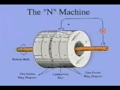 Nikola Tesla ★ Cold Fusion Unlimited Power Secrets - Free Energy The Race To Zero Point 1 Nikola Tesla Inventions, Zero Point Energy, Cold Fusion, Nicolas Tesla, Alternative Energy Sources, E Mc2, Energy Projects, Solar Power System, Sustainable Energy