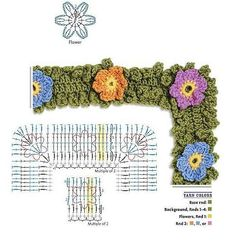 free pattern - Crochet border chart #104 from Gallery.ru, looks like this one uses the bullion stitch