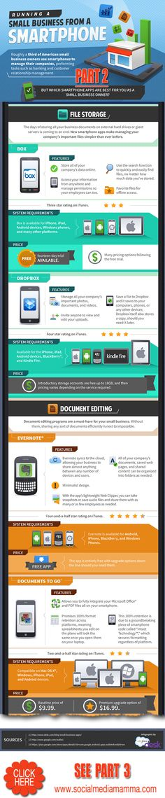 How to run a small business from your iphone PART 2 www.socialmediabusinessacademy.com mobile marketing infographic business