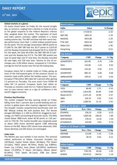 Epic research special report of 21 dec 2015  Epic Research is expertise in serving Stock Market recommendations generated by the experienced research team whose technical analysis is best for all the segments of the Indian share market and Global market.