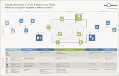 ap_exploratorium_journeymap_21.png 2 550 × 1 650 pixels