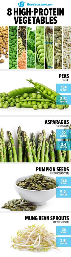 Extra Off Coupon So Cheap 8 High-Protein Vegetables. Slabs of meat dont have to be the only protein-rich items on your dinner plate. Check out which vegetables provide the protein boost youre looking for. Protein Diets, High Protein Recipes, Protein Rich Foods, Protein Sources, Protein Cake, Protein Muffins, Protein Cookies, High Protein Vegan Meals, High Protein Diet Plan