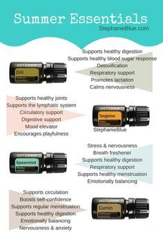 Benefits of Cumin, tangerine, dill, and spearmint essential oils. Order yours here: http://mydoterra.com/healthyliving15