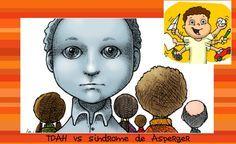 Similitudes y diferencias entre los síntomas de TDAH y síndrome de Asperger