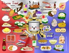 Foodies - Philippines UPDATED by panda-penguin