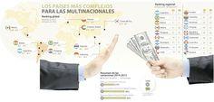 Colombia está en el puesto 21 de la lista de los peores países para hacer negocios