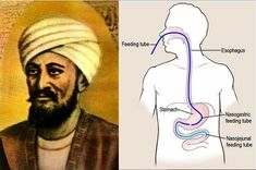 Ibn Zuhr was the first to describe scabies and the itch mite in detail, and is thus regarded as the 'Father of Parasitology.' ️
