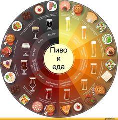 Шоколадный'^0рО* чизкен^-м °виНИня '' КуриЧавТеНЫе ча 8 кешью Пиво,пиво,бухло,закуска,сорта пива,диаграмма