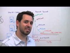 Learn SEO from Rand Fishkin CEO of Moz SEOmoz - YouTube