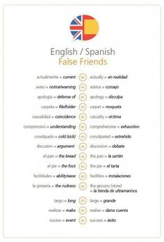 False friends in Spanish Spanish Cognates, Spanish Grammar, Spanish Phrases, Spanish Vocabulary, Spanish Language Learning, Teaching Spanish, Spanish Notes, Spanish Basics, Study Spanish