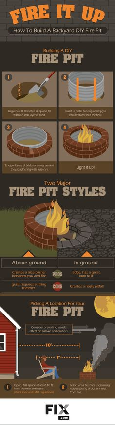 Fire It Up! How to Build a Backyard DIY Fire Pit #Infographic #HomeImprovement