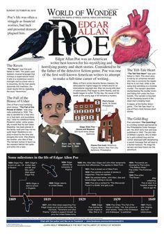 Edgar Allan Poe, For October 2018 British Literature, Literature Books, English Literature, Classic Literature, Classic Books, Teaching Literature, Edgar Allan Poe, Book Infographic, Todays Comics