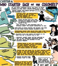 Who started each of the colonies?