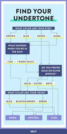6a83d265de6c3 How To Find Out If Your Skin Has Warm, Neutral, Or Cool Undertones