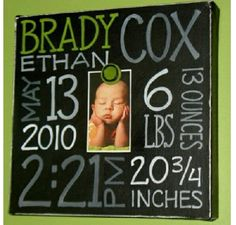 Birth announcement for the wall :)