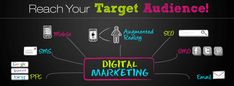 Digital marketing agency increasing online traffic & sale with right online marketing & Proven SEO Services Strategy. Adbot™ is the best digital marketing company & SEO company in India for performing digital marketing services and best SEO services. Digital Marketing Strategy, Top Digital Marketing Companies, Internet Marketing, Content Marketing, Media Marketing, Interactive Marketing, Marketing Approach, Online Marketing, Marketing Training