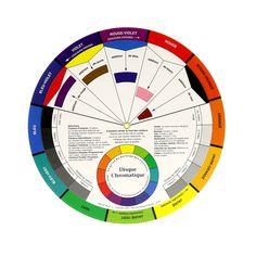 Disque chromatique 13cmCercle Chromatiquechez Rougier & Plé