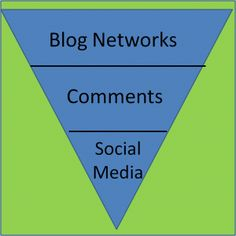 Top 10 Networking Tips for new bloggers