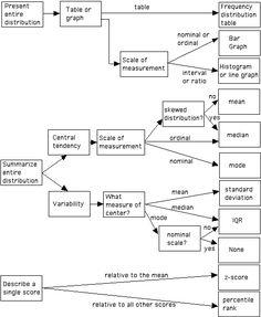 Deep Learning Vs Machine Learning Machine Learning Deep border=