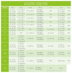 12 week Sprint Triathlon Training Schedule | Back To The Book Nutrition