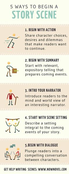 Infographic: 5 ways to begin a scene | Now Novel #screenwriter