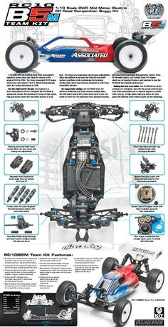 RC10B5M Team Kit: Team Associated - Champions By Design - Nitro and Electric RC Cars #rccars