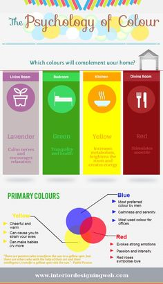 Color Psychology: 7 Colors & How They Impact Mood - The Honest ...