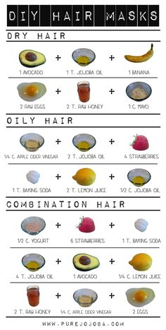 DIY hair masks for natural hair.