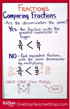 Comparing Fractions Anchor Chart - Check out my collection of anchor charts for math reading writing and grammar. I love anchor charts even though I'm not so great at making them! Also get some tips for using anchor charts effectively in your classroom. Math Charts, Math Anchor Charts, Comparing Fractions, Math Fractions, Equivalent Fractions, Multiplication, Adding Fractions, Fractions Worksheets, Maths Algebra