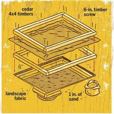 My summer project!    Illustration: Carl Wiens | thisoldhouse.com | from How to Build a Simple Sandbox