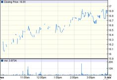Aapl Stock Quote Pleasing Apple Inc Nasdaqaapl Quotes & News  Google Finance  Infowars