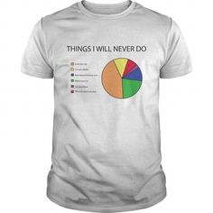Things I will never do pie chart