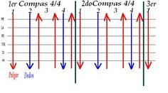 Clases simples de Guitarra y Piano: Clase de rasgueo pop rock melódico