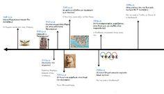 Ιδέες για δασκάλους: Αν θες την ιστορία καλύτερα να μάθεις, φτιάξε δυο στιχάκια, ξεκίνα να ριμάρεις... γιο! School Projects, Projects To Try, Greek Language, Greek History, Teaching History, Mythology, Teacher, Education, Learning