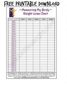 Free Printable Body Measurement Weight Loss Tracking Chart | #weightloss #dieting #health