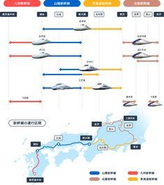 図:新幹線の種類と運行区間
