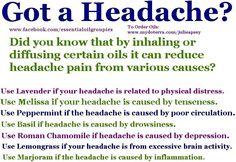 heal your headache buchholz pdf