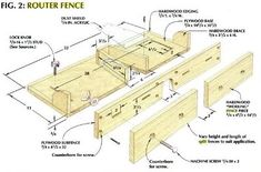 Router Table Fence Plans Wood Working Projects In 2019