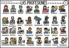 Study Spanish, Spanish 1, Spanish Classroom, Learn English Words, Vocabulary, Language, Teacher, Comics, Learning