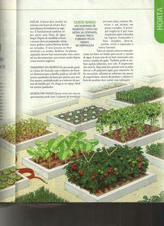 Arquivo Como Plantar - Parte 1.2.pdf enviado por luiz no curso de Biotecnologia. Sobre: Como Plantar - Parte 1.2 1, Planting, Pallet, Outdoor Decor, Growing Vegetables, Indoor Vertical Gardens, Growing Vegetables, Raised Beds, Herb Garden