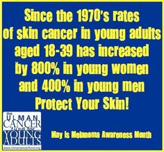 Don't be a statistics! Please please please wear a hat, sunglasses and sunscreen even on cloudy days! We have some of the BEST sunscreen in the business because it complies with the new FDA rules. Since May is Melanoma Awareness month, I'll give all NEW Preferred Customers a bottle of sunscreen as a gift from me to YOU! PROTECT your largest organ and it will take care of you for years to come!!!