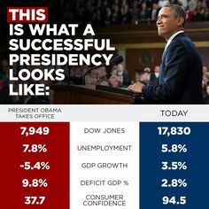 President Obama acheived incredible progress for the United States