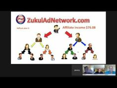Zukul Ad NetWork Simply Explained Get on in.your future deserves it!